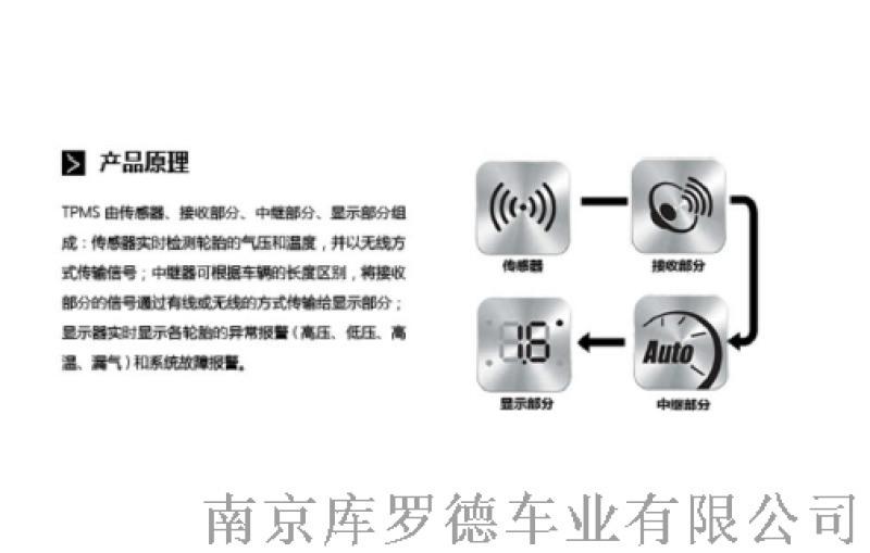 上海直銷公交車捆紮式胎壓監測器裝置1139
