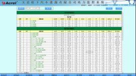 **华谊汽车产业配套园二期工程电力监控系统