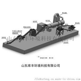 小型猪粪有机肥生产线_鸡粪有机肥生产线设备厂家