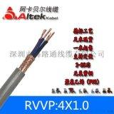 广东rvvp厂家多芯紫铜软屏蔽护套线