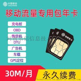 移动物联网卡,包年卡,GPS定位器,充电桩专用