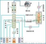 水質氨氮在線檢測儀的工作原理