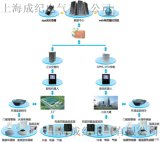 智慧式精细用电管理系统成纪电气