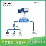 福建省推广重点用能单位能耗在线监测系统云端实时监测