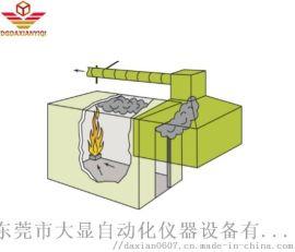 大型墙角火燃烧试验装置