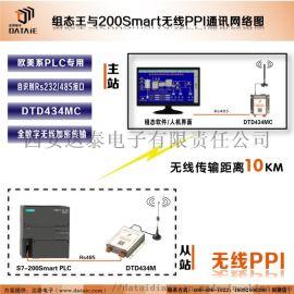 西门子S7-200Smart无线通讯模块