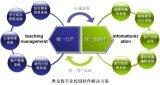 精品课程建设管理与学习平台