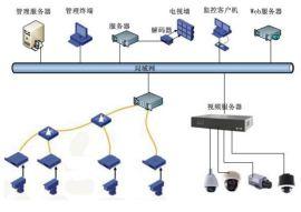 物聯網機房動力環境監控系統,圖像報警控制不可少