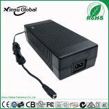 25.2V8A充電器 25.2V8A 8.5A 中規CCC認證 25.2V8A鋰電池充電器