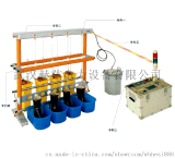 武漢赫茲電力NYZ系列安全工器具耐壓試驗裝置