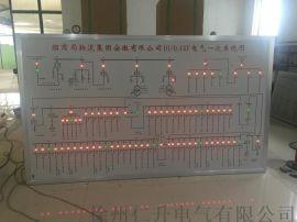 安徽电力马赛克模拟屏