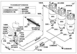 正压密相气力输送系统