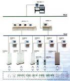 泵站集中监控DCS自动化控制系统水源井集中