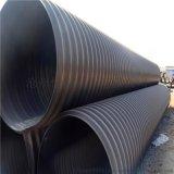 钢带管/钢带增强PE螺旋波纹管/低价特卖