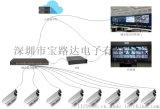智慧社区管理平台高空抛物监测系统