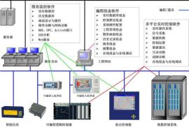 锅炉自动化控制系统