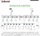 中国医药城商务中心能源管理系统