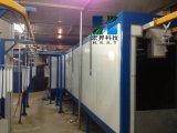 静电喷漆隧道烤漆房(燃气烤炉、电热烤箱)