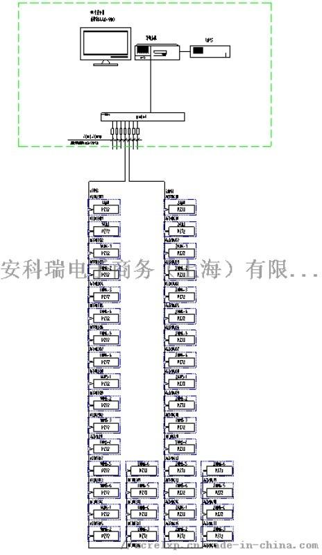 關於安科瑞電力監控系統在蘇州物流中心有限公司貿易功能區倉儲項目變電所設備採購及安裝工程的設計和應用