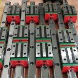 直線導軌滑塊滾動滑塊廠家直銷高組上銀互換