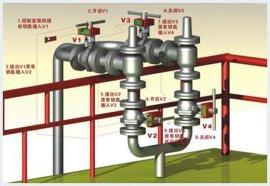 上海罗克专业研发阀门机械联锁-四阀联锁