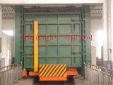 A[卓越產品 輸送全球]直供 電阻爐