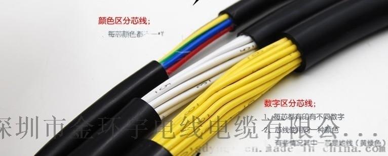 金环宇电线电缆供应耐火铜芯护套线NH-YJV 3x150mm2国标