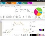 安科瑞能耗管理系统在南昌万宝行宝马4S店的应用