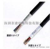 日本電線電纜機器人標準電纜