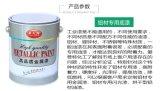 专业生产金属漆 铝材专用底漆 金属专用闪光漆 烘干型铝材油漆