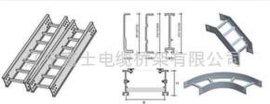 新型强载梯级式电缆桥架(6)