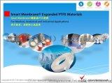 IP等级保护透气膜Smart Membrane