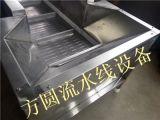 肉丸成型蒸煮冷却流水线 荥阳方圆丸子流水线设计定做