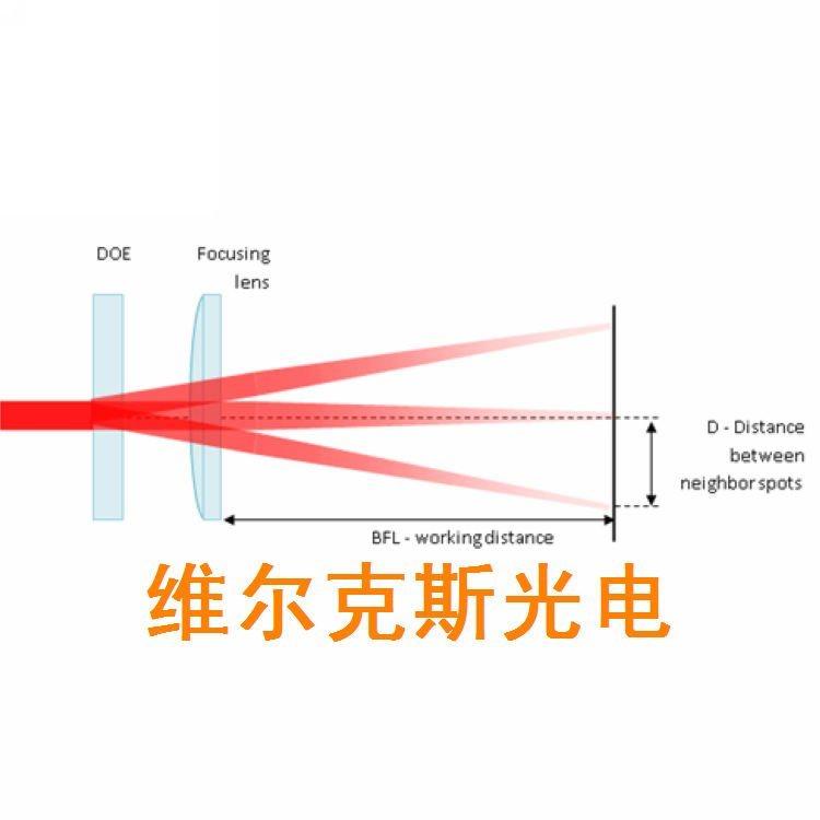 Holoor鐳射分束元件 光束分束器 鐳射分光鏡