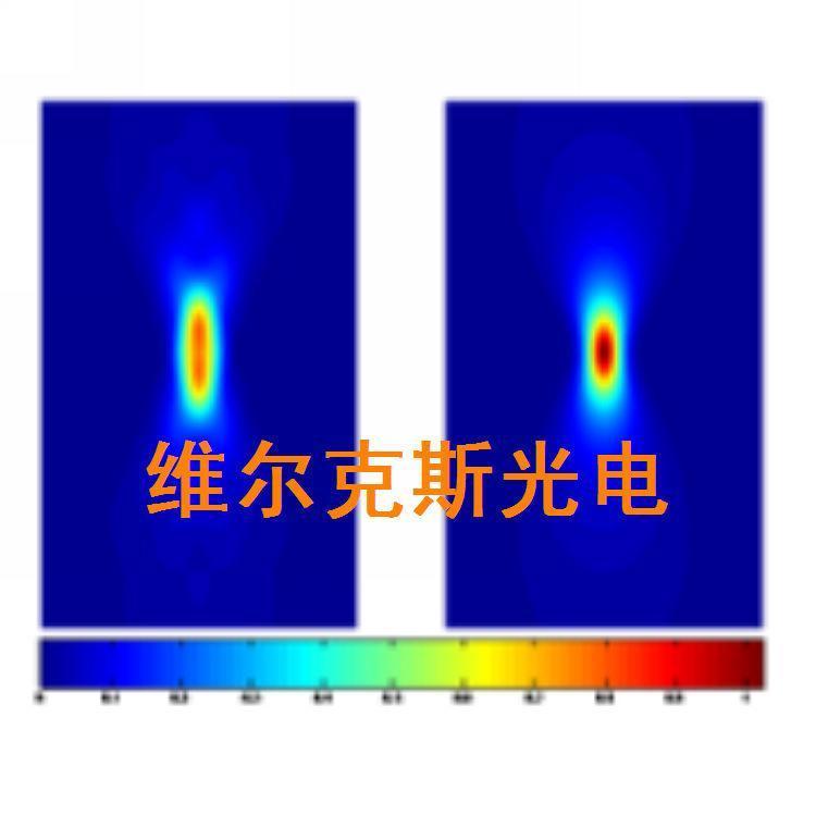 用于激光深度切割的激光多焦点元件 长焦深元件 长焦深DOE