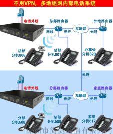 深简IPPBX(G)-4FXO小型IP电话交换机