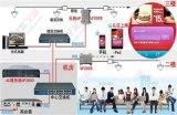 廣告型無線AP_大慶無線AP_IVZ無線AP