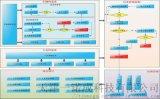 软件开发天津数据库系统ERP桌面软件手机APP定制