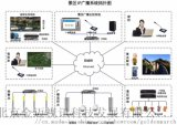 Gmtd 金迈视讯景区IP网络广播导游求助对讲系统
