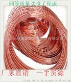水平连铸铜包钢圆线圆钢厂家直销烟台好货更便宜