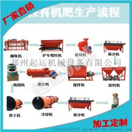 秸秆肥料化机械 简单的有机肥加工设备