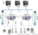 剩余电流式电气火灾监控系统PW-380批发