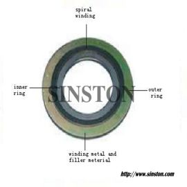 钢制管法兰(美洲体系)用缠绕式垫片