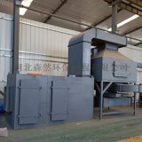 节能环保设备,沸石轮转浓缩装置