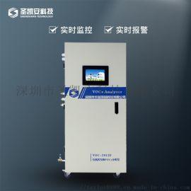 锅炉改造排放氮氧化物NOx在线监测分析仪器设备