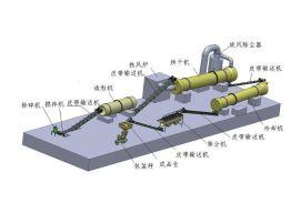 复合肥生产线设备--转鼓喷浆造粒生产线