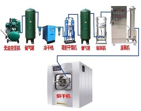 200g氧氣源牛仔脫色臭氧發生器 牛仔洗水臭氧機