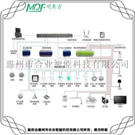 鹤岗弱电箱与客控RCU安装在一起 客房控制系统厂家
