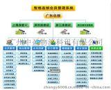 中盈連鎖店會員卡管理系統開發定製