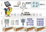 環境智慧監控系統畜禽動物養殖